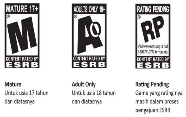 Rating Game Online